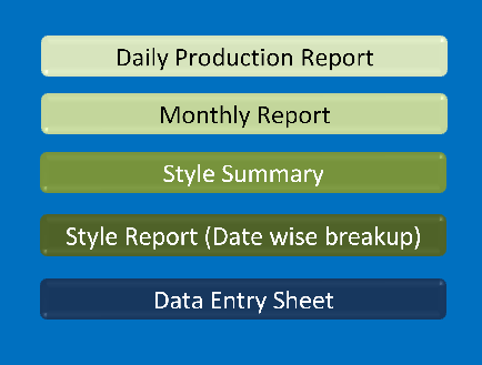 Use Pivot Table And Become Smart In Report Making