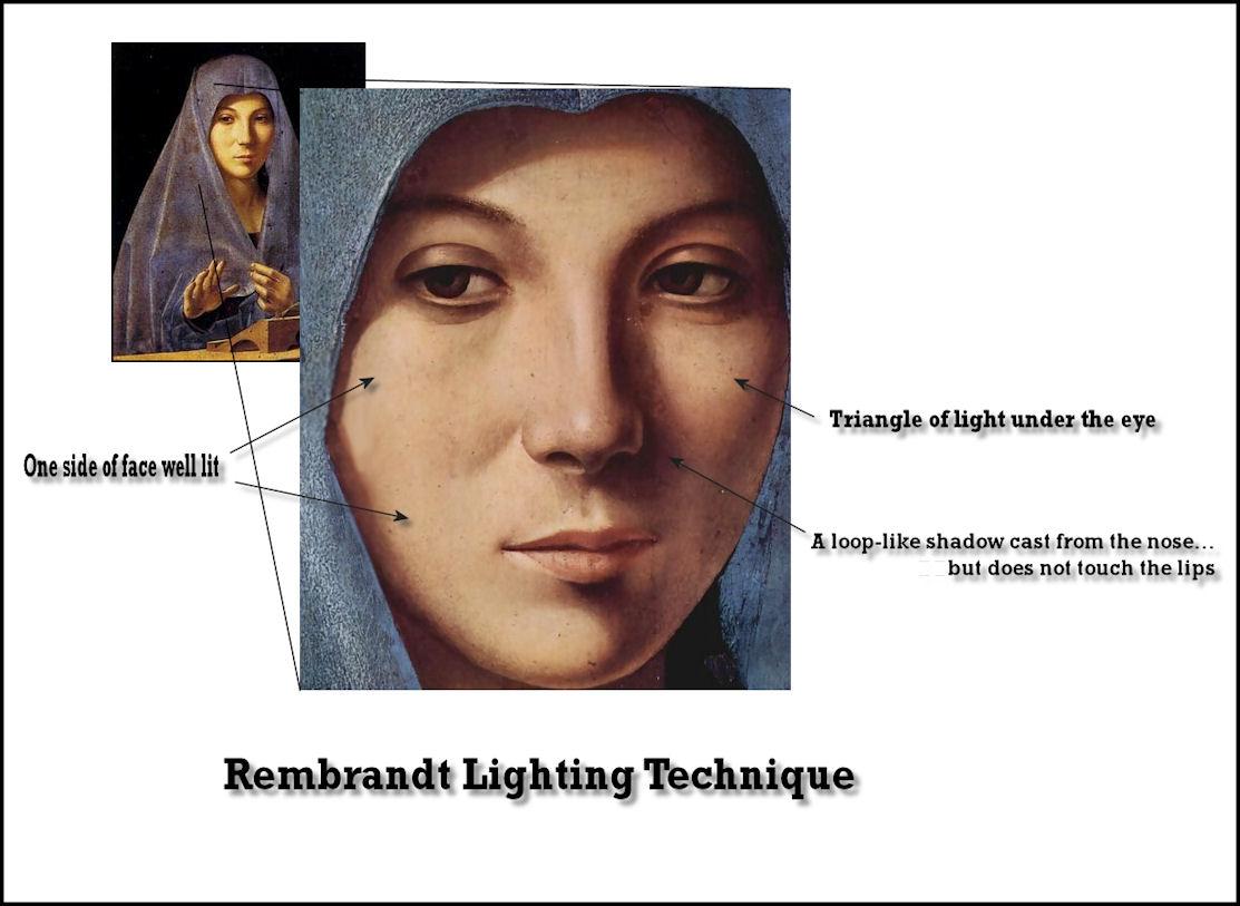 Portrait Lighting Definition