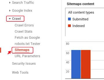 Kali ini aku akan menawarkan panduan ihwal  Cara Submit Sitemap Blog Ke Google Webmaster Tools