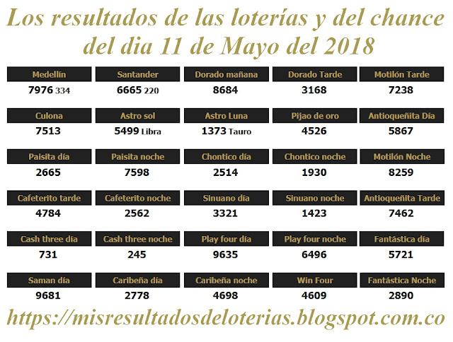 Resultados de las loterías de Colombia | Ganar chance | Los resultados de las loterías y del chance del dia 11 de Mayo del 2018