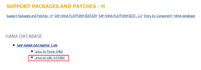 SAP HANA Certifications and Material