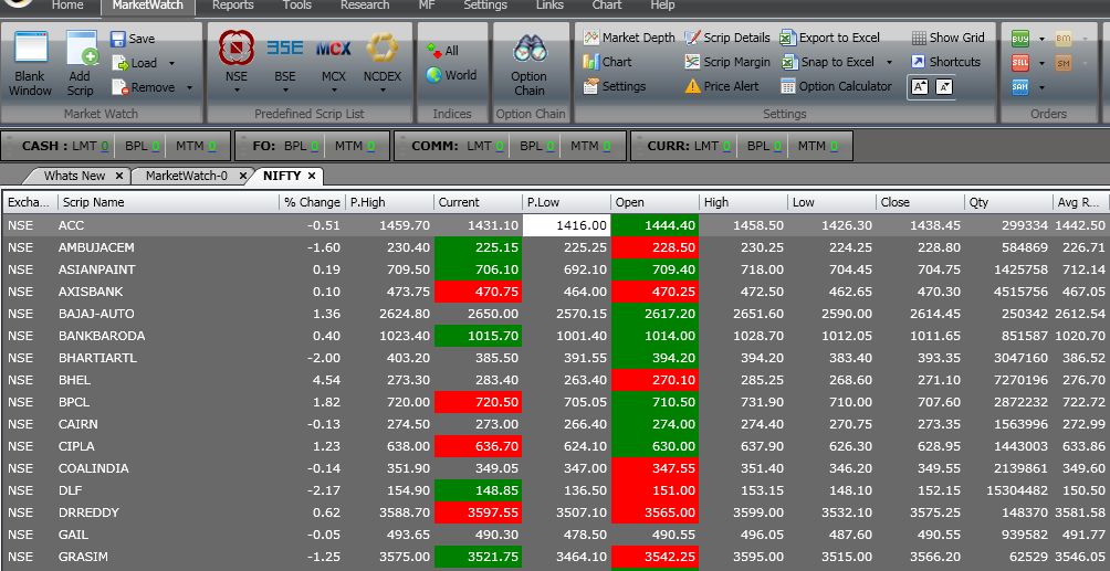 excel trading software