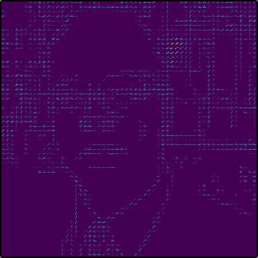 O bom programador: Comparação de rostos com Java e C++ utilizando HOG