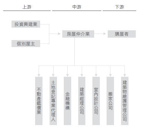 麥樹仁(Makssin): 信義房屋(9940.TW),臺灣優質的房屋仲介公司