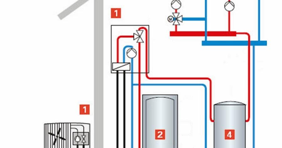 pompe chaleur r le et importance du ballon tampon elyotherm. Black Bedroom Furniture Sets. Home Design Ideas