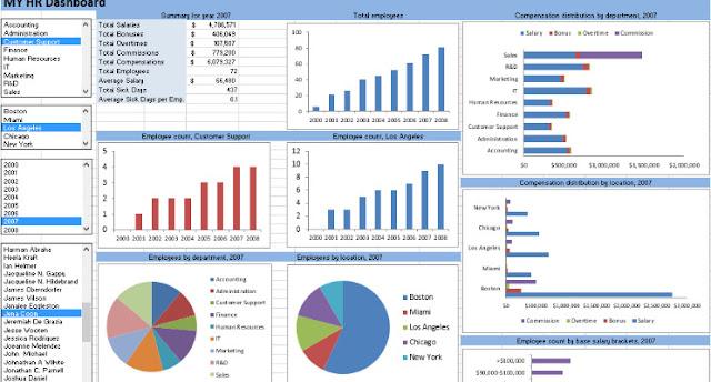 HR-метрики: все материалы по теме в одном месте (справочник)