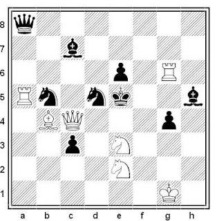 Problema de mate en 2 compuesto por Giorgio Guidelli (1º Premio, Good Companion 1917)