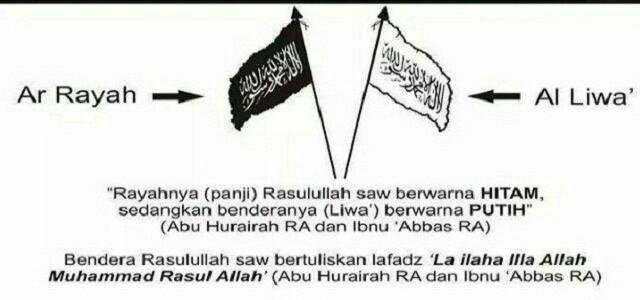 Hadits-Hadits Ar-Rayah dan Al-Liwa, Panji Bendera Rasulullah Saw