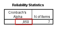Interpretasi Output Uji Reliabilitas Alpha Cronbach's dengan SPSS