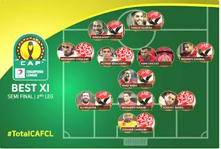 أفضل 11 لاعب فى إياب نصف نهائى دورى أبطال إفريقيا