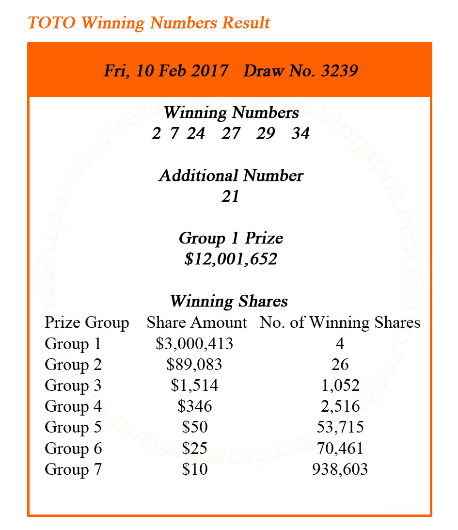 Singapore Pools $12M TOTO Hong Bao Draw Results 10 February 2017 ...