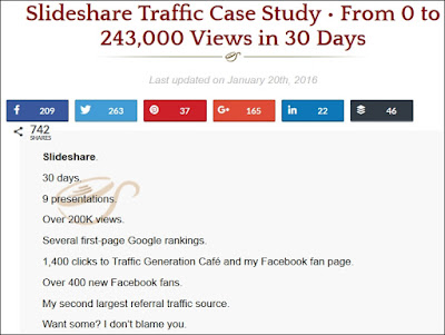 Slideshare Case Study Of Anna Hoffman Articles Shared