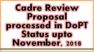 cadre-review-proposal-processed-in-dopt-latest