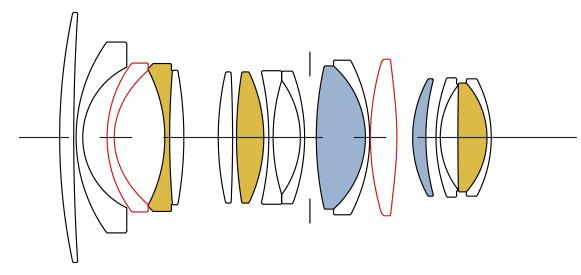 Оптическая схема Sigma 16mm f/1.4 DC DN