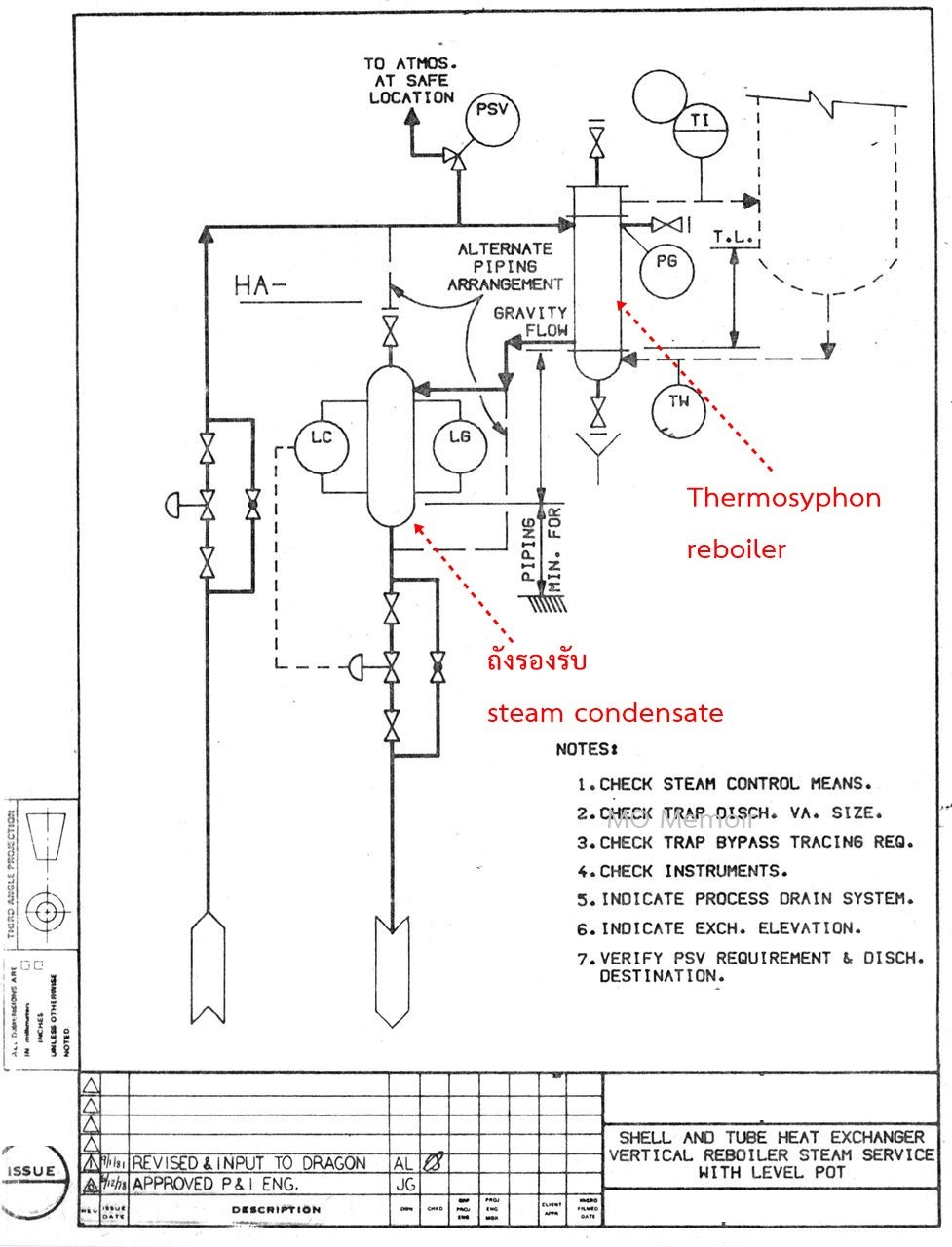 Mo Memoir Memoirs Of Metal Oxide Catalyst Research Group Piping Layout Heat Exchanger Reboiler Thermosyphon Shell And Tube