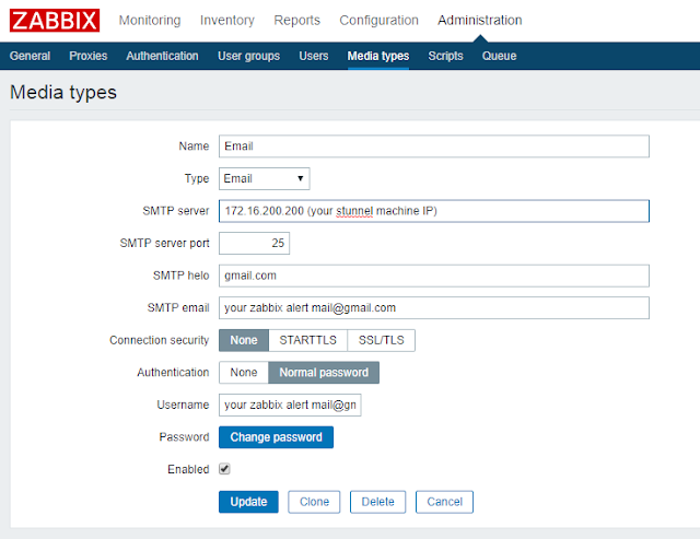 How to make zabbix appliance 3.2 as mail server and send alert to email by using gmail and stunnel