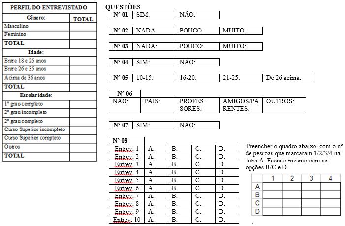 be68fc0472d1c (Depois de realizadas as 10 entrevistas, fazer a tabulação individual  usando o formulário abaixo. Esta tabulação deverá estar devidamente  preenchida no dia ...
