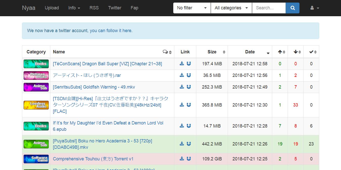 افضل 10 مواقع تورنت Torrent لتحميل الالعاب والبرامج والافلام والمسلسلات