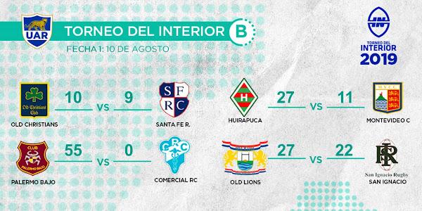 Primera fecha del Torneo del Interior 2019 #TDI