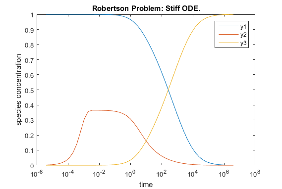 bolito lo explica todo pdf