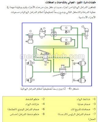 تحميل كتاب الفرامل المعززة بالهواء المضغوط PDF