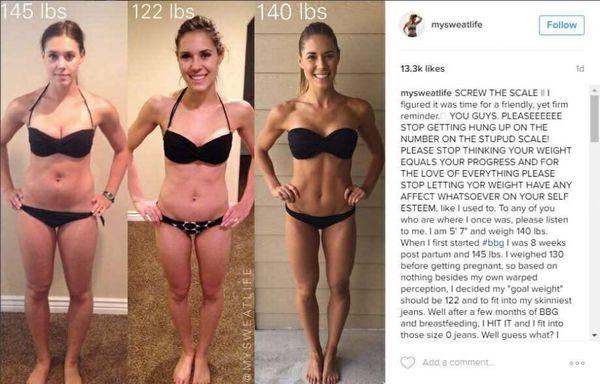 體重與體態的差別
