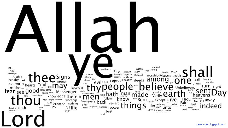 zero hype: Quran word cloud