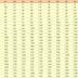 Multiplication table in Santali (1-100)   ᱜᱩᱬᱚᱱ ᱑ ᱠᱷᱚᱱ ᱑᱐᱐ ᱦᱟᱵᱤᱡ