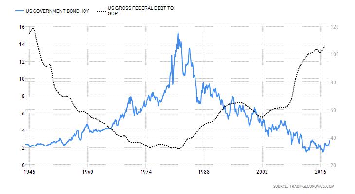 Molekylär ekonomi  Vad tror proffsen och jag om börsen nu  6feb344bf9d1a