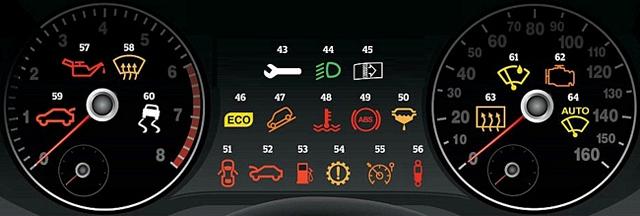 Arti 64 Lampu indikator dash board Pada Mobil