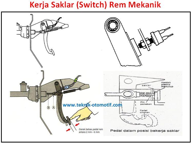 Gambar Rangkaian Sistem Lampu Kepala