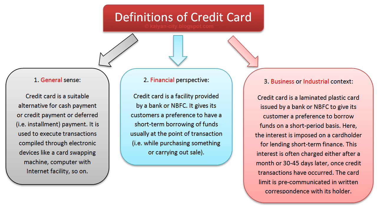 definitions of credit card