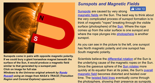Solar sunspots come in pairs due to solar magnetic fields (Source: windows2universe.org)