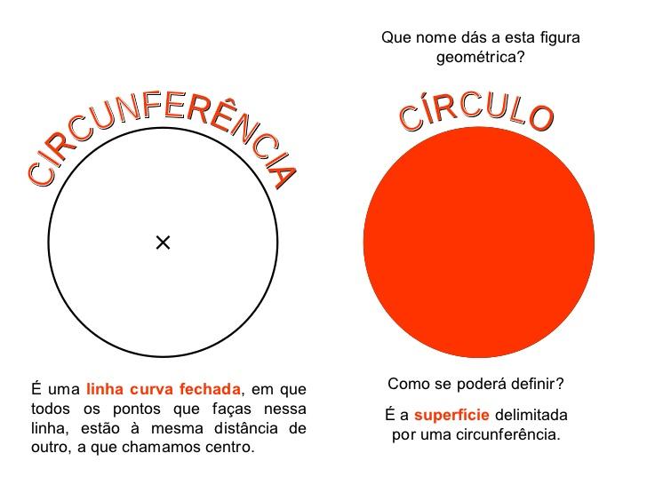 Sequencia didática de matemática circunferência e círculo - Escola de  Ensino Fundamental Vicente Celso