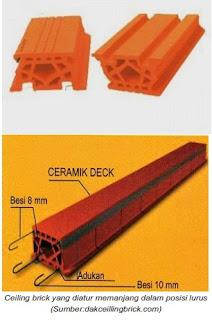 Ceiling brick yang diatur memanjang dalam posisi lurus