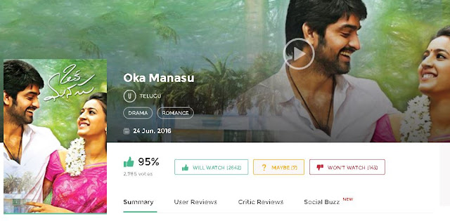 Oka Manasu (2016) Telugu Movie 700mb and HD Free