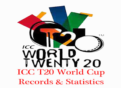 ICC T20 World Cup Records & Statistics