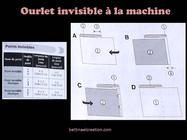diy mon premier ourlet invisible la machine coudre bettinael passion couture made in france. Black Bedroom Furniture Sets. Home Design Ideas
