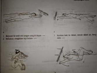 contoh gambar putar haluan gaya punggung