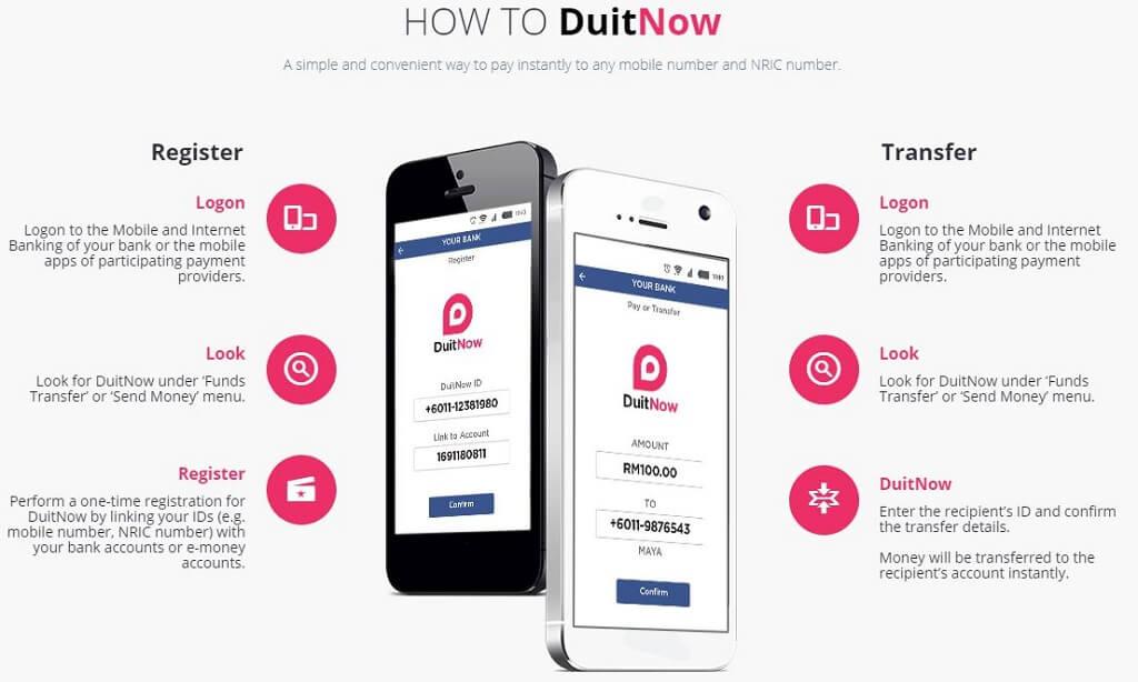 Cara daftar DuitNow