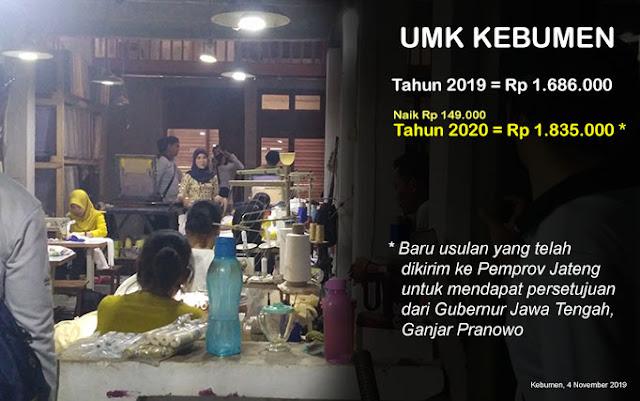 Ganjar Pranowo Umumkan Kenaikan UMK 35 Kabupaten/Kota di Jateng, Berikut Besarannya