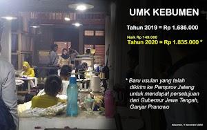UMK Kebumen Tahun 2020 Diusulkan Rp 1.835.000