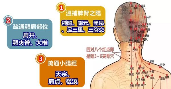 """頸肩問題,久治不斷根,是這裡""""寒氣""""沒有化解(疏通小腸經)"""