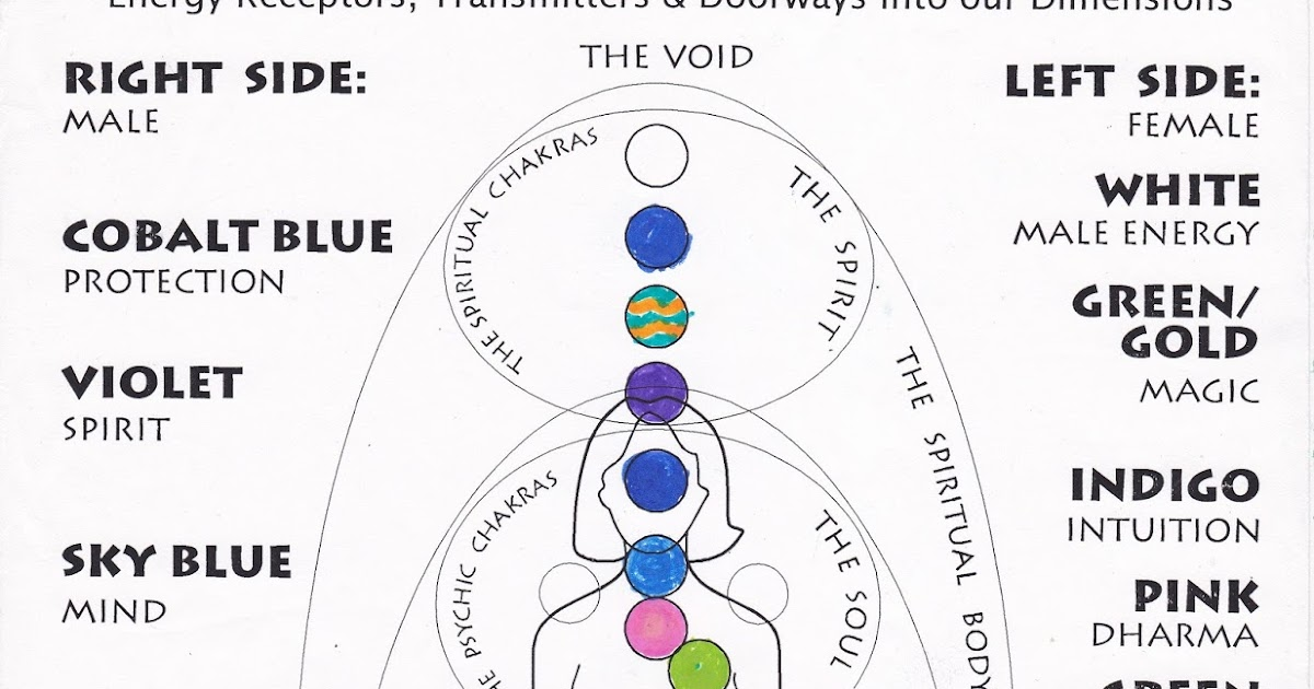 man from atlan  the 12 chakra system of healing