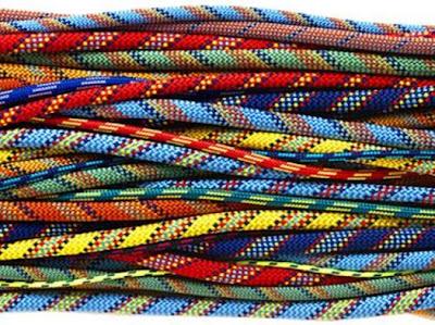 Nanotechnology and Textiles ~ nanoall - Nanotechnology Blog