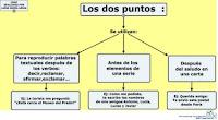 http://cmapspublic2.ihmc.us/rid=1K8TWQ973-20T9G67-2YD6/Los%20dos%20puntos2.cmap
