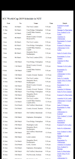 2019 ICC World Cup Schedule PDF in New Zealand Time