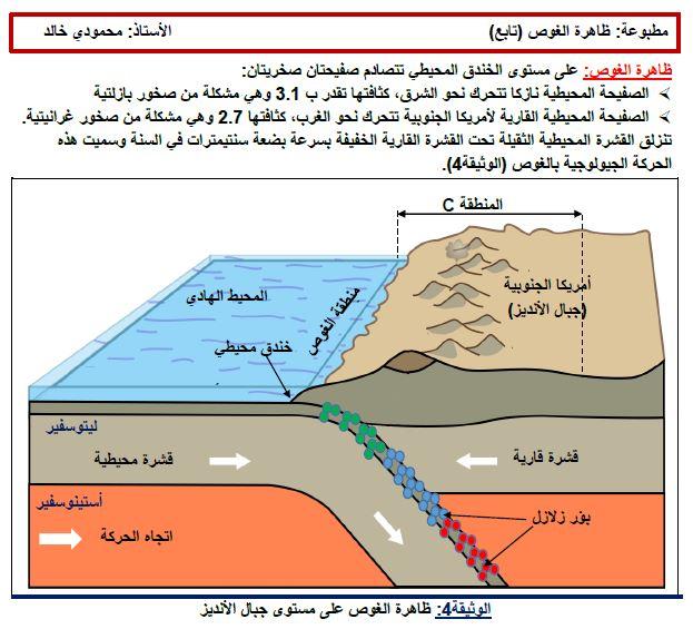 مذكرات الغوص و الظواهر الجيولوجية المرتبطة به للسنة الثالثة متوسط الاستاذ خالد محمودي