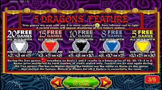 OKE77 AGEN SLOT GAMES 5 DRAGONS DI GRAND DIAMOND