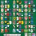 Confira todas as camisas dos clubes da Terceira Divisão do Campeonato Inglês 2018/19